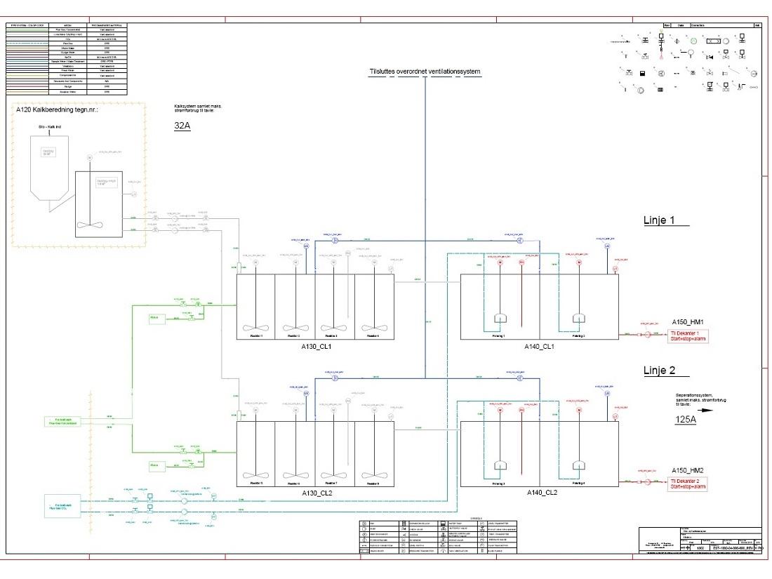 P&I diagrammer